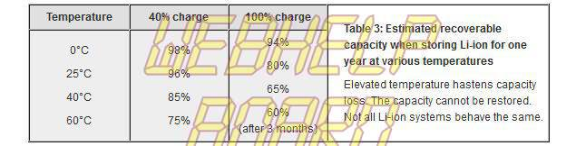 battery_university_table_2.jpg
