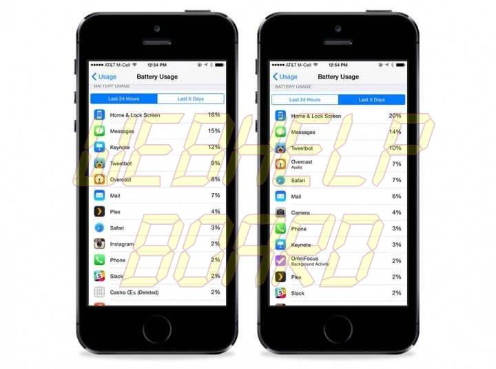 ios8 battery meter 720x535 - Fatos e Mitos da bateria em smartphones Android, iPhones e Windows Phones