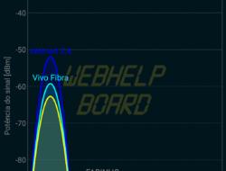 Tutorial: cómo utilizar el mejor canal en tu Wi-Fi