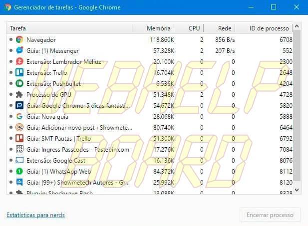 gerenciador de tarefas chrome - Google Chrome: 10 dicas para você usar melhor o navegador