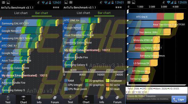 REVOLT 002 - REVIEW: ROM ReVolt JB 2.0 para o Samsung Galaxy S2 GT-i9100