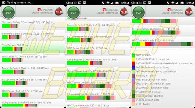 miui bench3 - REVIEW : ROM MIUI v5 Style Beta 3.0 para o Samsung Galaxy S2 GT-i9100