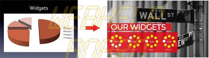 slide grfico 720x200 - Veja estas dicas para melhorar apresentações e slides