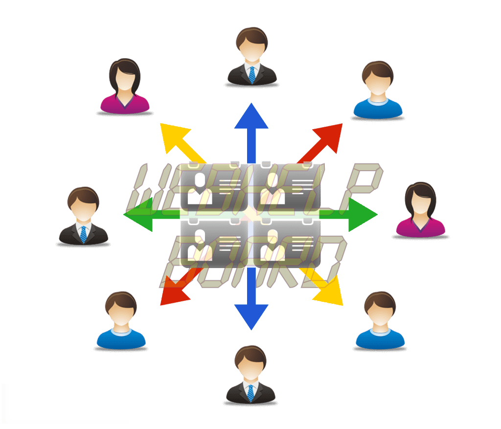 shared contacts diagram - Tutorial: Mesclando contatos duplicados no Google