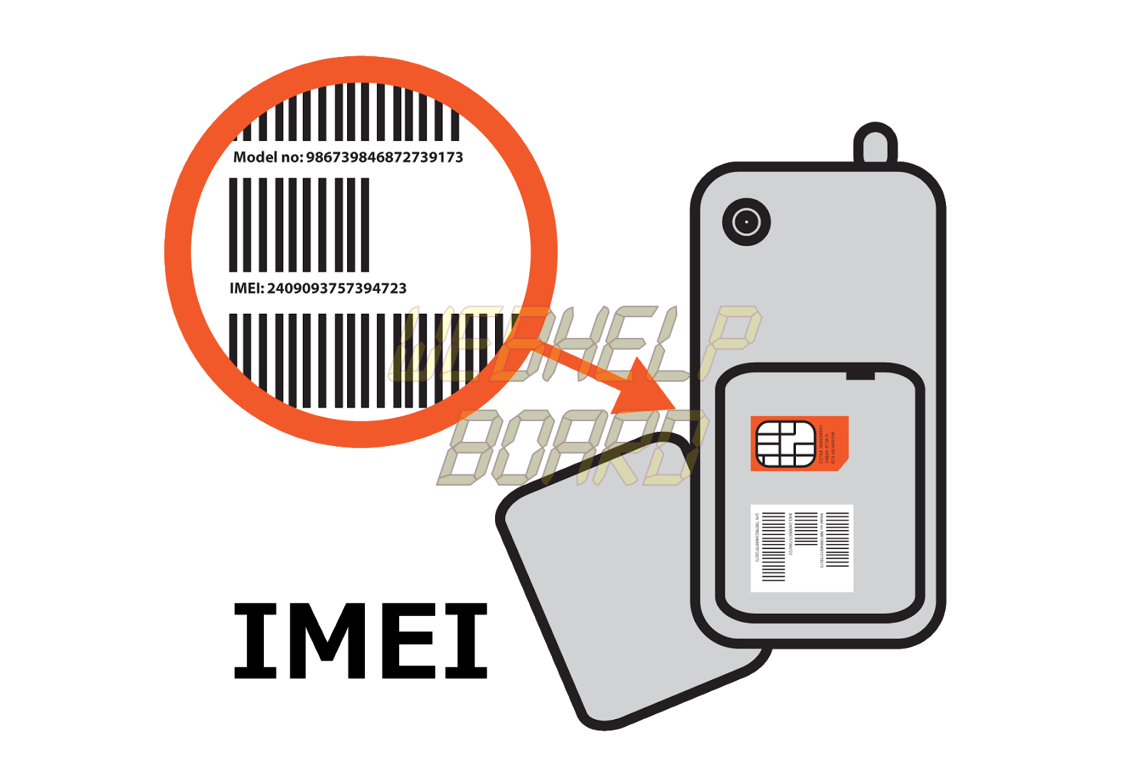 imei - Tutorial: Como encontrar o número IMEI em qualquer celular