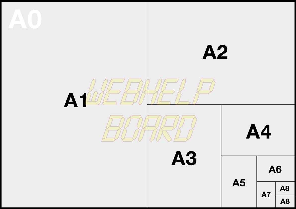 a5 - Vai imprimir? Entenda as medidas dos papéis A1, A2, A3, A4, A5 e outras