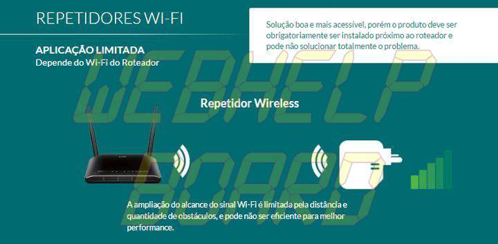 repetidor wifi 720x353 - Powerlines e Repetidores Wi-Fi: qual é o melhor?